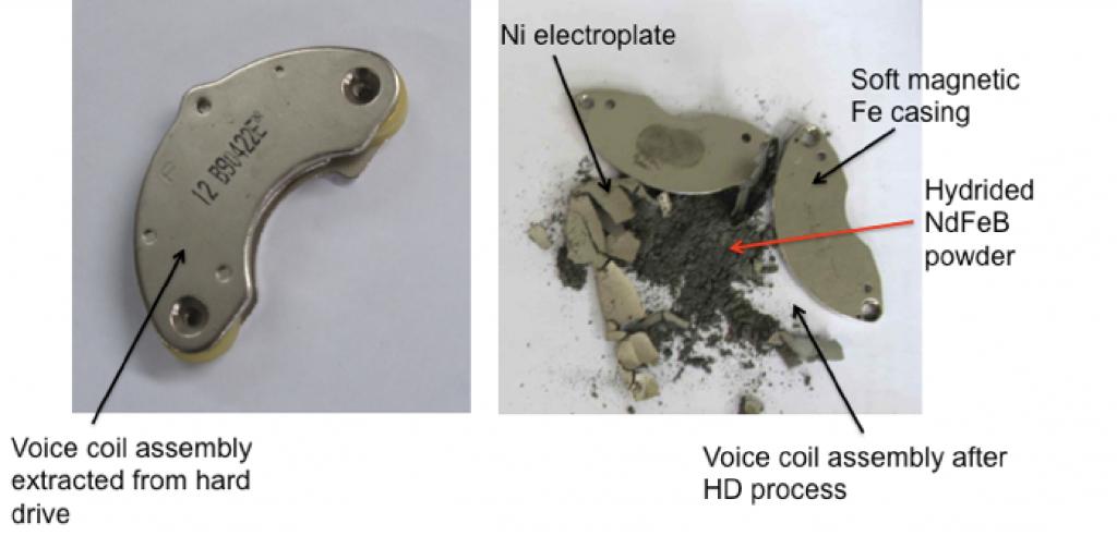 Hypromag-HPMS-Process